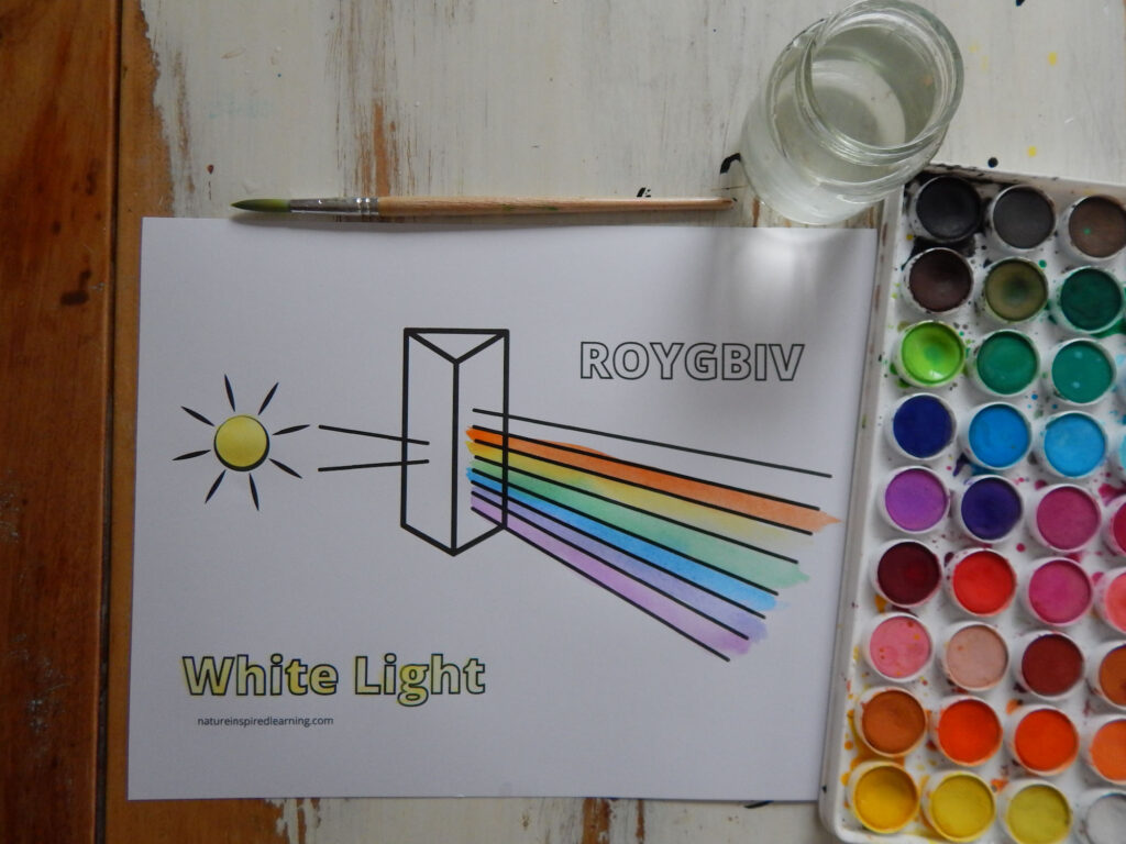 create a rainbow with a prism coloring page sunlight shining through prism to create colors of the rainbow yellow sun and rainbow colors painted on the page along with the text white light paint brush, water, and watercolor paints in rainbow colors on wooden table
